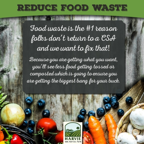 Benefits Harvie reduce food waste.jpg